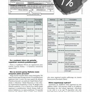 Informacje Gminy Halinów nr 3 strona 7