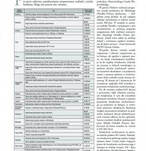 Informacje Gminy Halinów nr 16 strona 5
