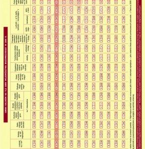 Statystyczne  Vademecum Gminy Halinów - 2010 strona 4