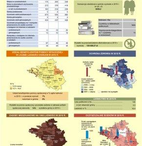 Statystyczne  Vademecum Gminy Halinów - 2011 strona 3