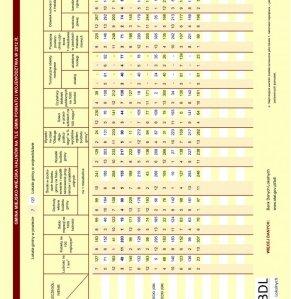 Statystyczne  Vademecum Gminy Halinów - 2013 strona 4