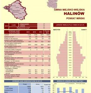 Statystyczne  Vademecum Gminy Halinów - 2014 strona 1