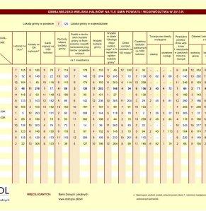 Statystyczne  Vademecum Gminy Halinów - 2014 strona 4